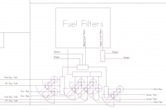 Layout of fuel distribution plumbing
